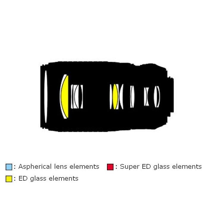Объектив Nikon 70-300mm f/4.5-5.6G IF-ED AF-S VR Zoom-Nikkor